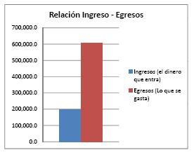 20080913_graf2